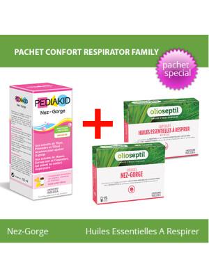 Kit Respirator Family